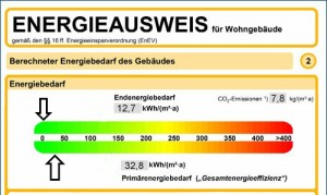 Energieausweis mit 32,8